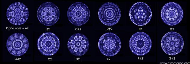 """""""The CymaScope"""" pomocou vysoko rozlišnej kamery zachytil efekt tónov/ zvukov klavíra na malých časticiach vody."""