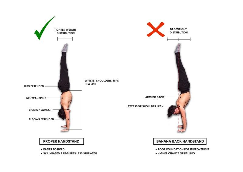 how-to-learn-handstand_800x