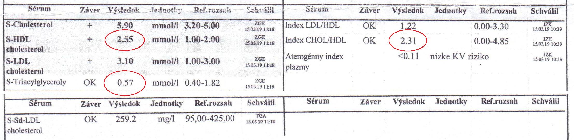 lipidy