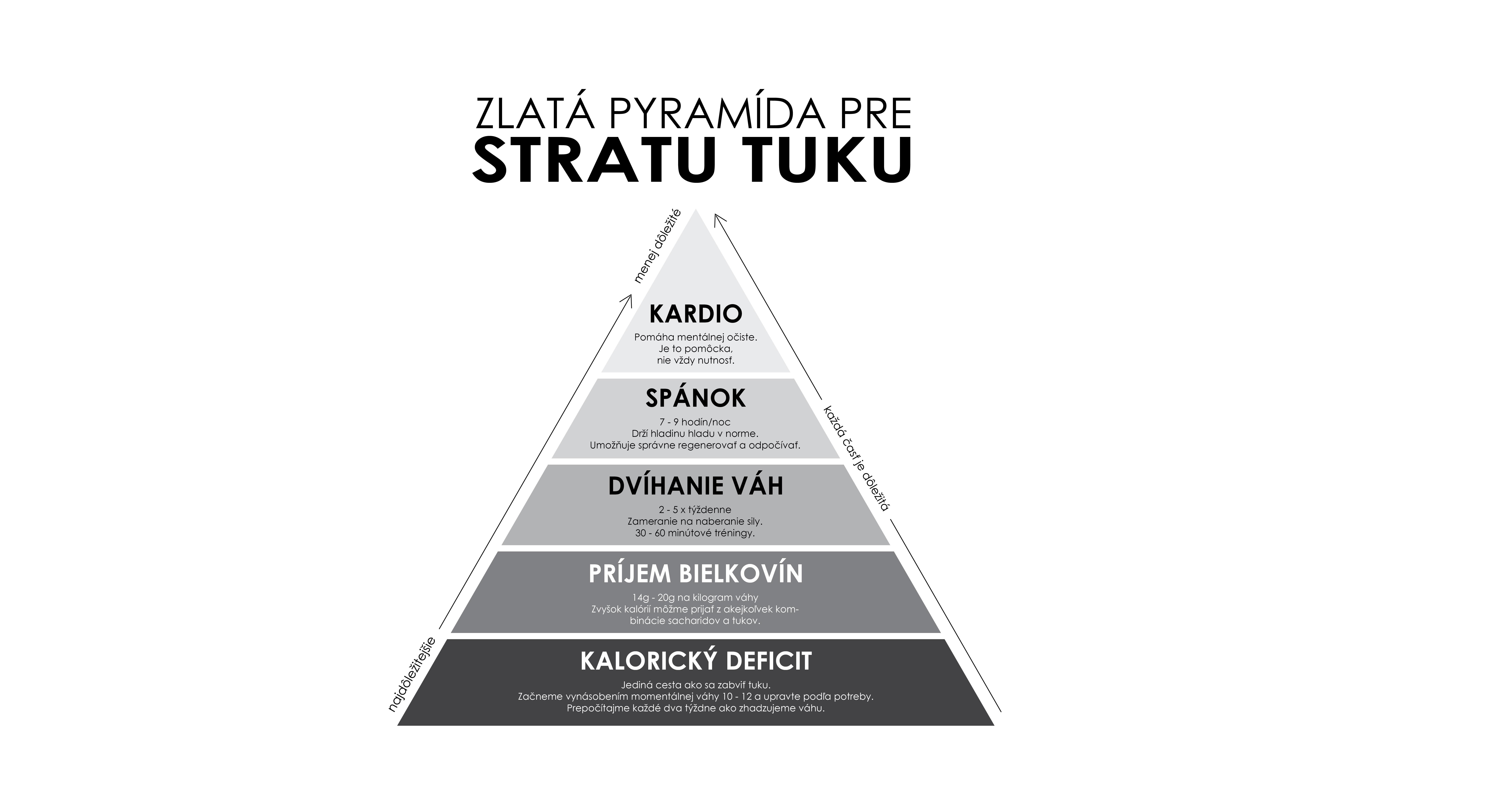 Kondičný tréner Mgr. Tomáš Považan o chudnutí a redukcii hmotnosti v EFFORT Fitness & Training Center